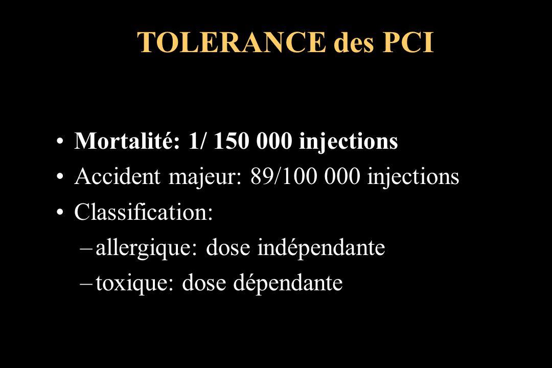 Mortalité: 1/ 150 000 injections Accident majeur: 89/100 000 injections Classification: –allergique: dose indépendante –toxique: dose dépendante TOLER