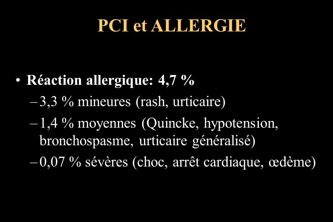 Réaction allergique: 4,7 % –3,3 % mineures (rash, urticaire) –1,4 % moyennes (Quincke, hypotension, bronchospasme, urticaire généralisé) –0,07 % sévèr