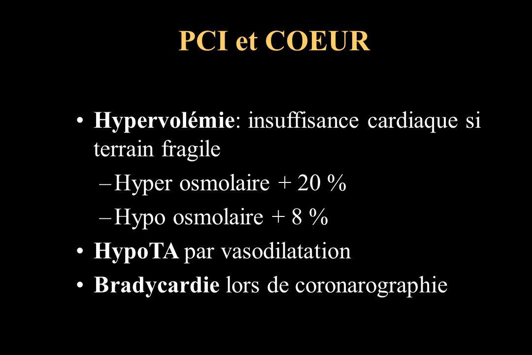 Hypervolémie: insuffisance cardiaque si terrain fragile –Hyper osmolaire + 20 % –Hypo osmolaire + 8 % HypoTA par vasodilatation Bradycardie lors de co