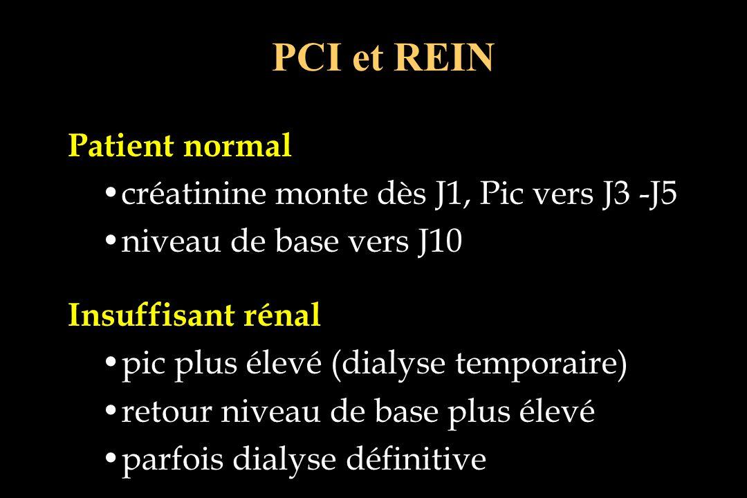PCI et REIN Patient normal créatinine monte dès J1, Pic vers J3 -J5 niveau de base vers J10 Insuffisant rénal pic plus élevé (dialyse temporaire) reto