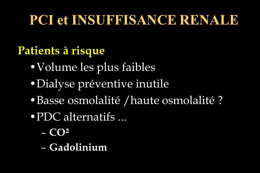 Patients à risque Volume les plus faibles Dialyse préventive inutile Basse osmolalité /haute osmolalité ? PDC alternatifs... – CO² – Gadolinium PCI et