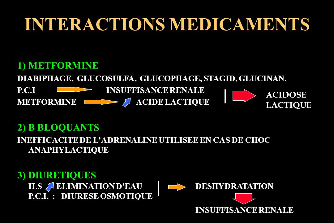 INTERACTIONS MEDICAMENTS 1) METFORMINE DIABIPHAGE, GLUCOSULFA, GLUCOPHAGE, STAGID, GLUCINAN. P.C.IINSUFFISANCE RENALE METFORMINE ACIDE LACTIQUE 2) B B
