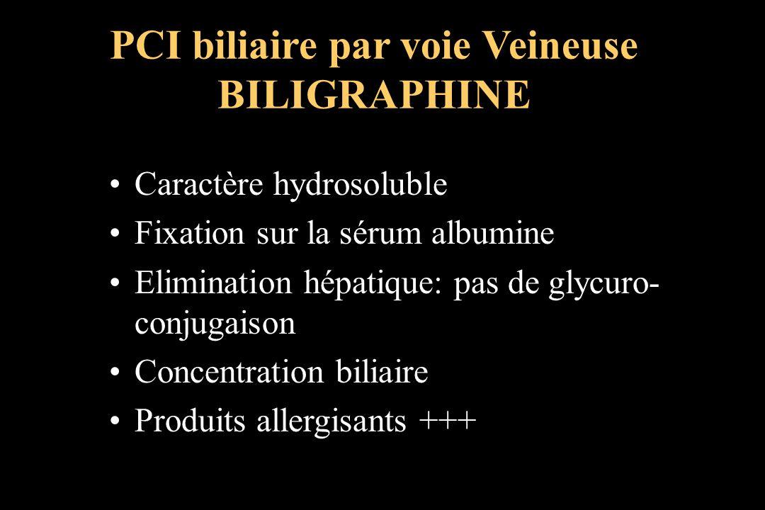 Caractère hydrosoluble Fixation sur la sérum albumine Elimination hépatique: pas de glycuro- conjugaison Concentration biliaire Produits allergisants