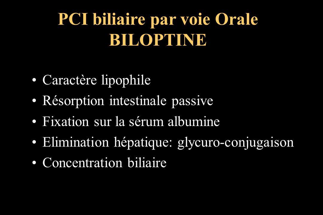 Caractère lipophile Résorption intestinale passive Fixation sur la sérum albumine Elimination hépatique: glycuro-conjugaison Concentration biliaire PC