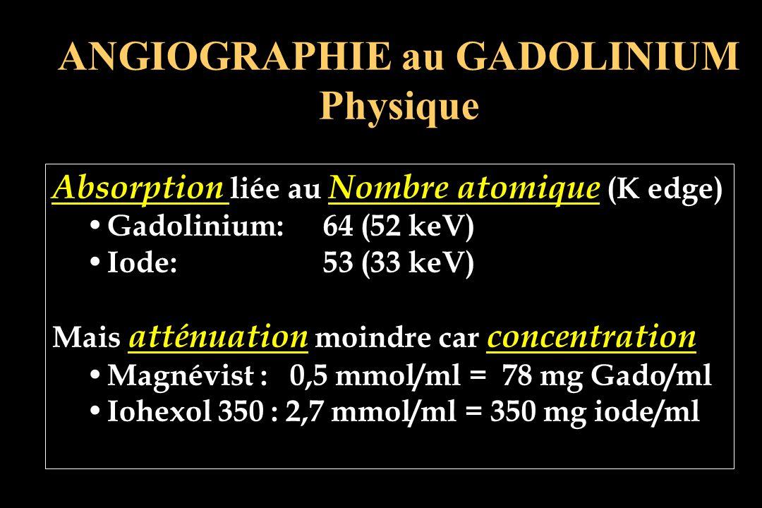 Absorption liée au Nombre atomique (K edge) Gadolinium: 64 (52 keV) Iode: 53 (33 keV) Mais atténuation moindre car concentration Magnévist : 0,5 mmol/