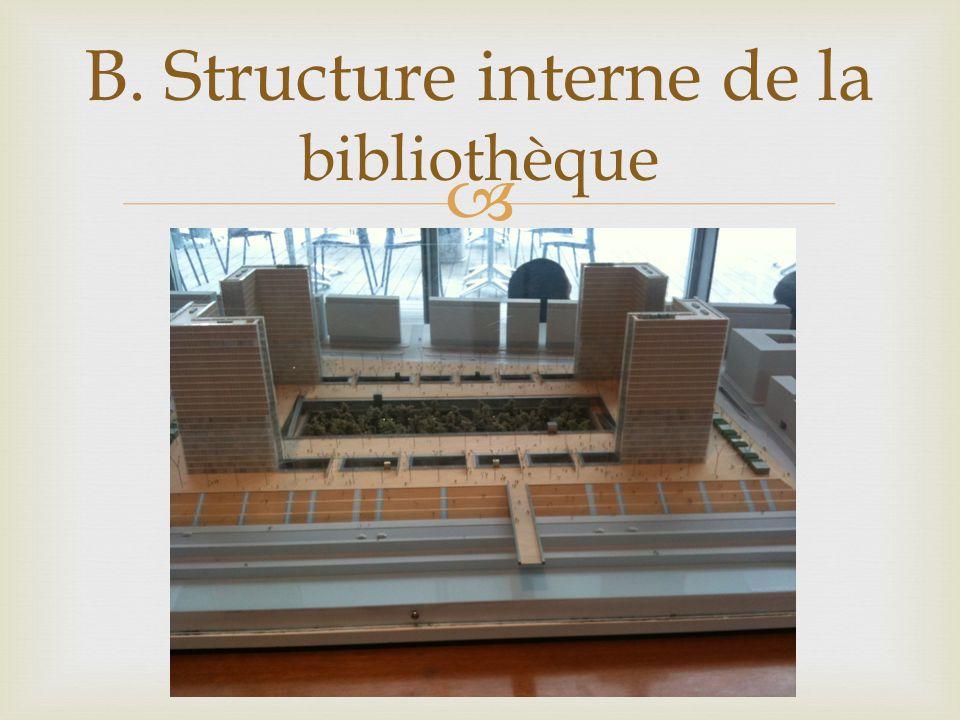 B. Structure interne de la bibliothèque