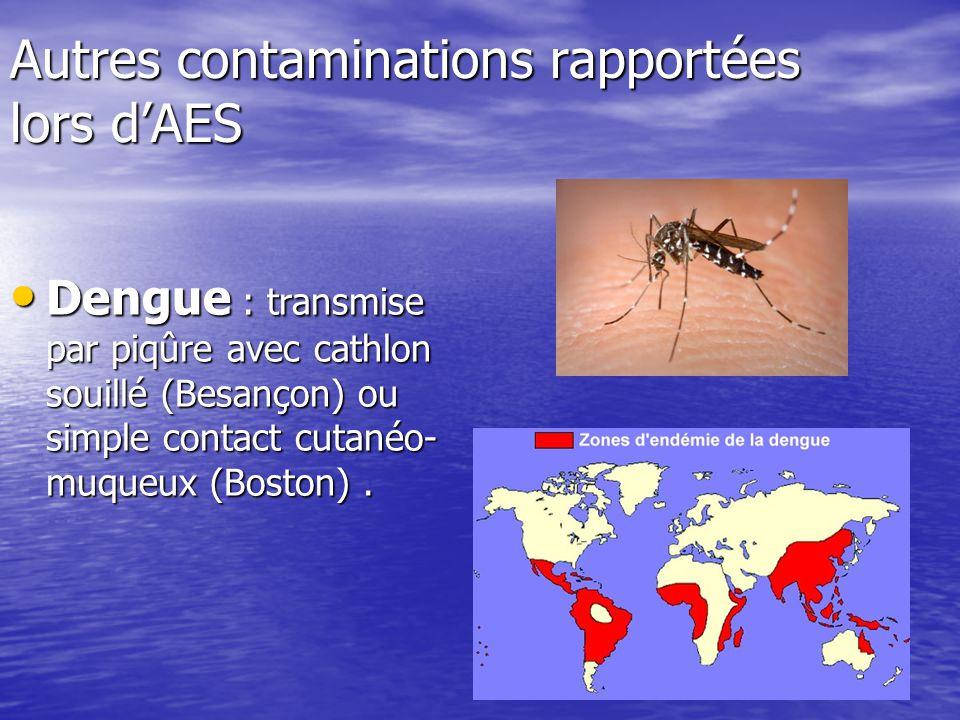 Autres contaminations rapportées lors dAES Dengue : transmise par piqûre avec cathlon souillé (Besançon) ou simple contact cutanéo- muqueux (Boston).
