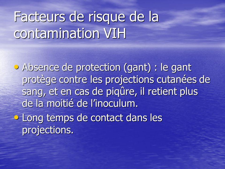Facteurs de risque de la contamination VIH Absence de protection (gant) : le gant protège contre les projections cutanées de sang, et en cas de piqûre