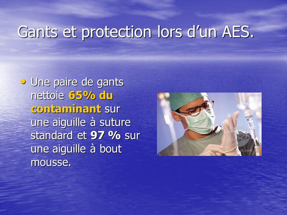 Gants et protection lors dun AES. Une paire de gants nettoie 65% du contaminant sur une aiguille à suture standard et 97 % sur une aiguille à bout mou