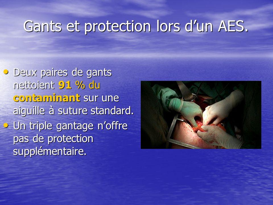Gants et protection lors dun AES. Deux paires de gants nettoient 91 % du contaminant sur une aiguille à suture standard. Deux paires de gants nettoien