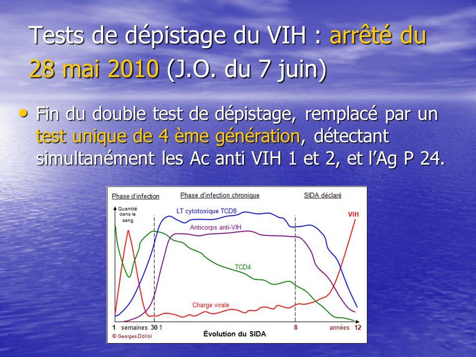 Tests de dépistage du VIH : arrêté du 28 mai 2010 (J.O. du 7 juin) Fin du double test de dépistage, remplacé par un test unique de 4 ème génération, d