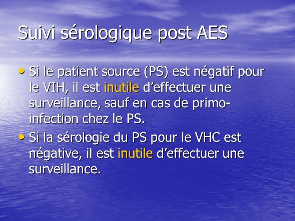 Suivi sérologique post AES Si le patient source (PS) est négatif pour le VIH, il est inutile deffectuer une surveillance, sauf en cas de primo- infect