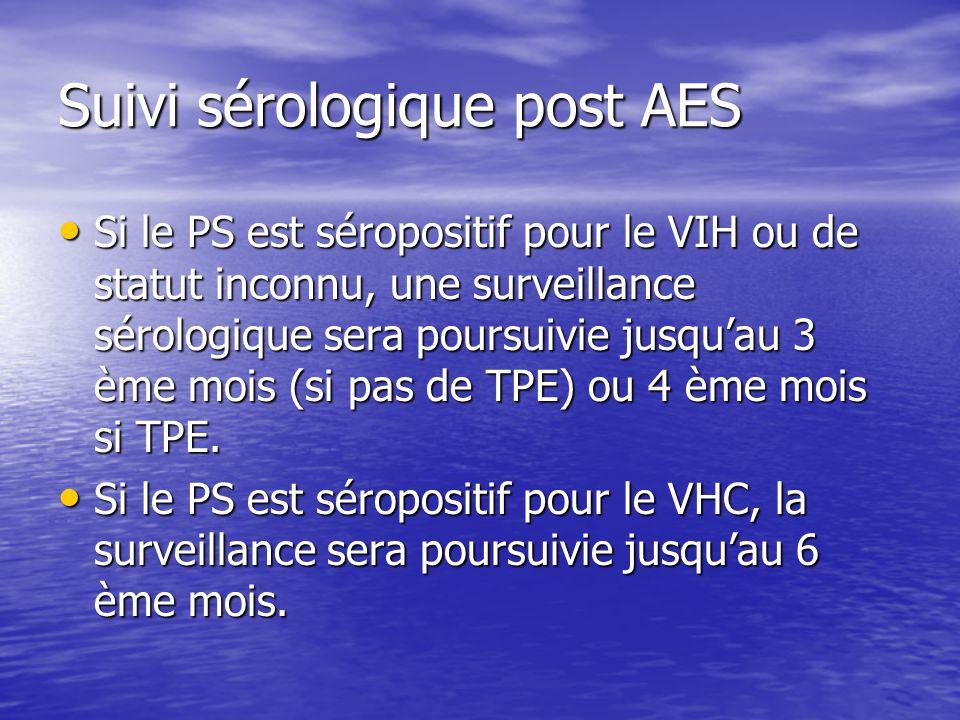 Suivi sérologique post AES Si le PS est séropositif pour le VIH ou de statut inconnu, une surveillance sérologique sera poursuivie jusquau 3 ème mois