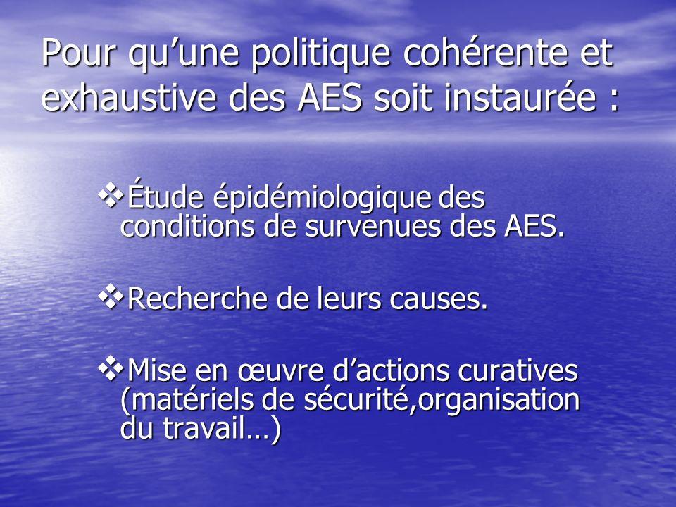 Pour quune politique cohérente et exhaustive des AES soit instaurée : Étude épidémiologique des conditions de survenues des AES. Étude épidémiologique