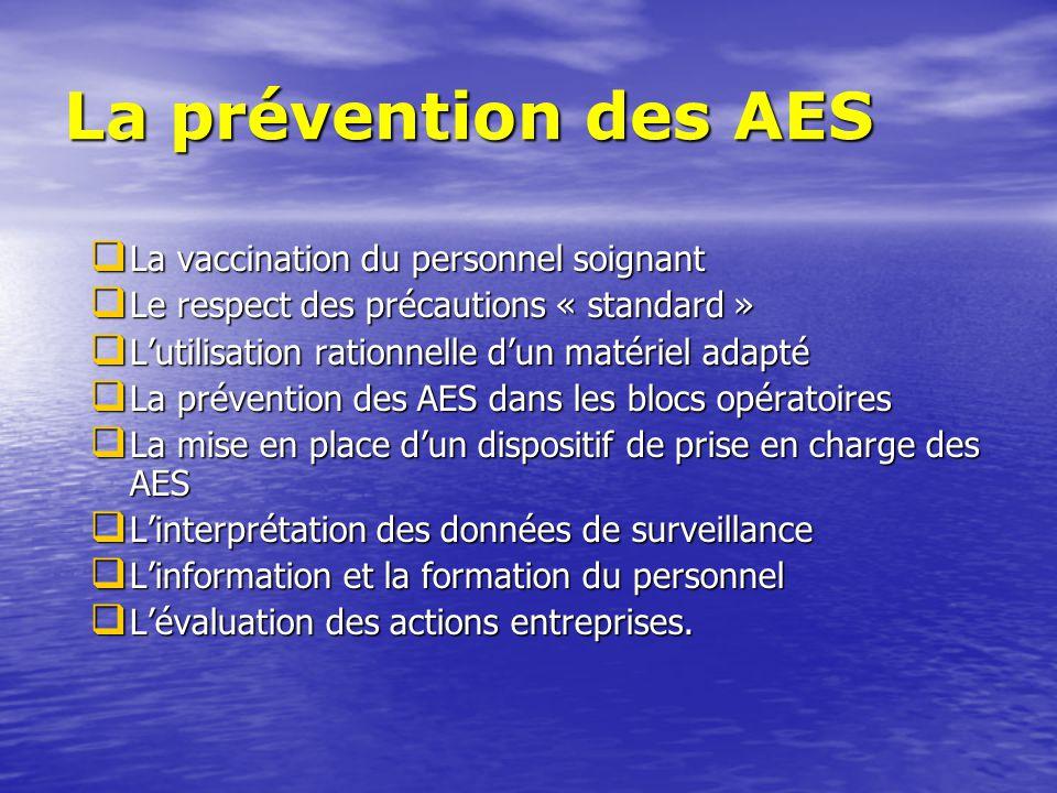 La prévention des AES La vaccination du personnel soignant La vaccination du personnel soignant Le respect des précautions « standard » Le respect des