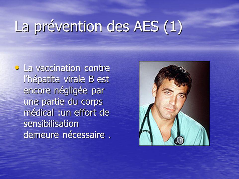 La prévention des AES (1) La vaccination contre lhépatite virale B est encore négligée par une partie du corps médical :un effort de sensibilisation d