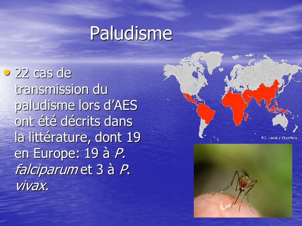 Paludisme Paludisme 22 cas de transmission du paludisme lors dAES ont été décrits dans la littérature, dont 19 en Europe: 19 à P. falciparum et 3 à P.