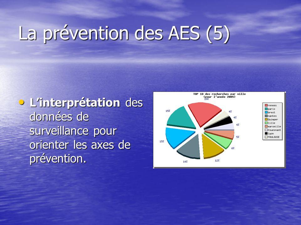 La prévention des AES (5) Linterprétation des données de surveillance pour orienter les axes de prévention. Linterprétation des données de surveillanc