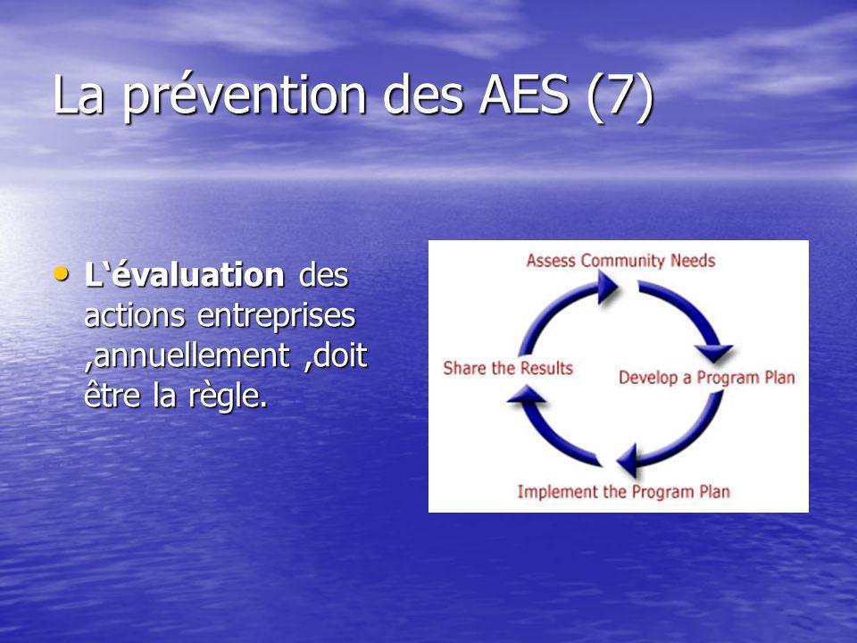 La prévention des AES (7) Lévaluation des actions entreprises,annuellement,doit être la règle. Lévaluation des actions entreprises,annuellement,doit ê
