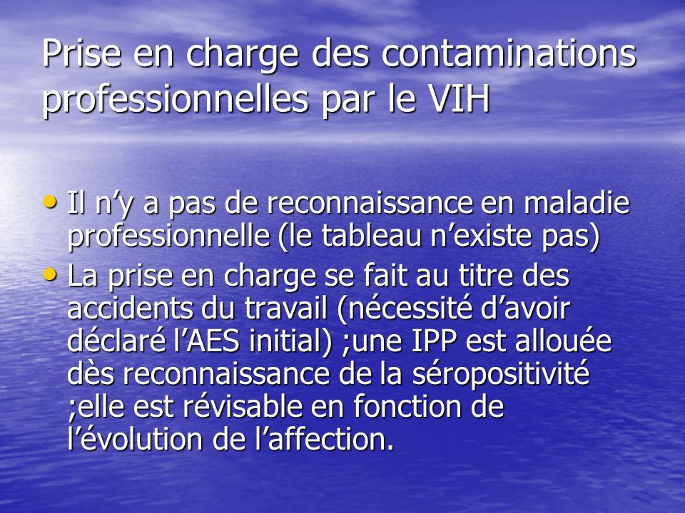 Prise en charge des contaminations professionnelles par le VIH Il ny a pas de reconnaissance en maladie professionnelle (le tableau nexiste pas) Il ny