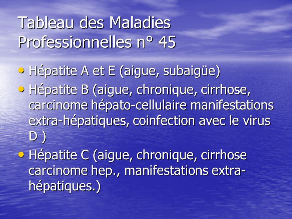 Tableau des Maladies Professionnelles n° 45 Hépatite A et E (aigue, subaigüe) Hépatite A et E (aigue, subaigüe) Hépatite B (aigue, chronique, cirrhose