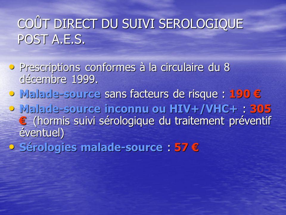 COÛT DIRECT DU SUIVI SEROLOGIQUE POST A.E.S. Prescriptions conformes à la circulaire du 8 décembre 1999. Prescriptions conformes à la circulaire du 8
