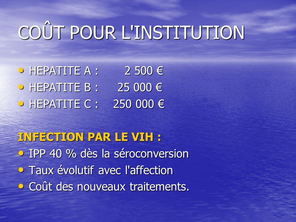 COÛT POUR L'INSTITUTION HEPATITE A : 2 500 HEPATITE A : 2 500 HEPATITE B : 25 000 HEPATITE B : 25 000 HEPATITE C : 250 000 HEPATITE C : 250 000 INFECT