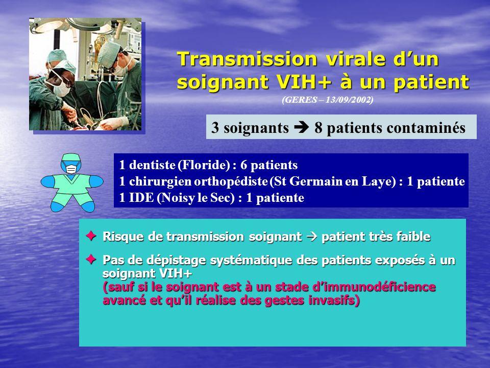 Transmission virale dun soignant VIH+ à un patient Risque de transmission soignant patient très faible Risque de transmission soignant patient très fa