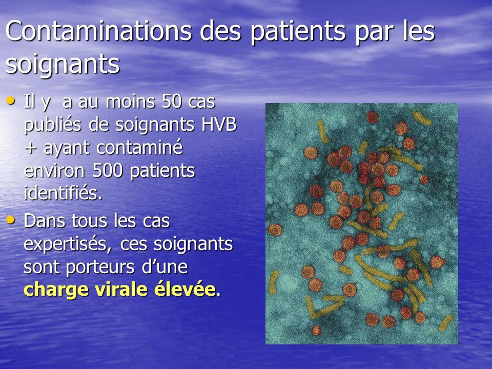 Contaminations des patients par les soignants Il y a au moins 50 cas publiés de soignants HVB + ayant contaminé environ 500 patients identifiés. Il y