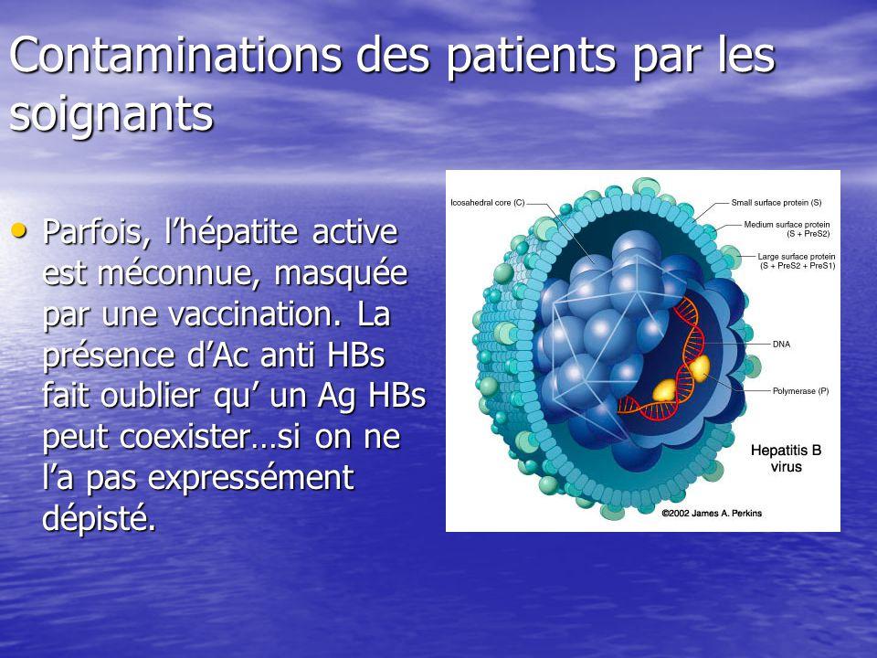 Contaminations des patients par les soignants Parfois, lhépatite active est méconnue, masquée par une vaccination. La présence dAc anti HBs fait oubli