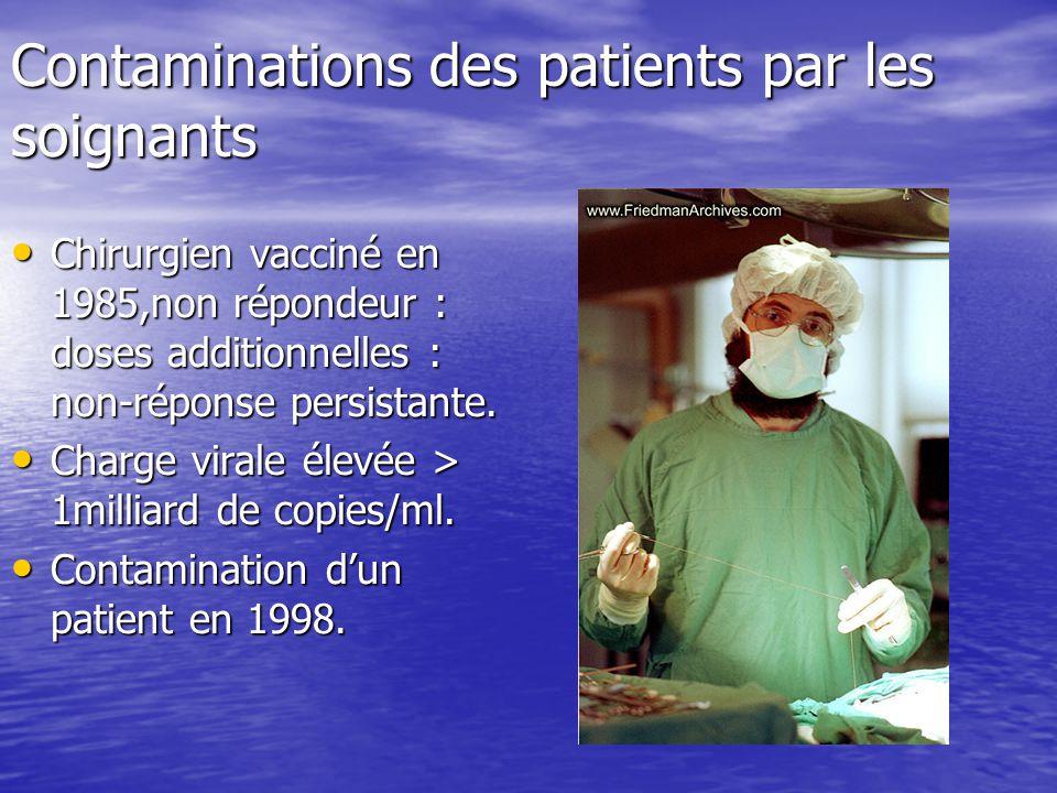 Chirurgien vacciné en 1985,non répondeur : doses additionnelles : non-réponse persistante. Chirurgien vacciné en 1985,non répondeur : doses additionne