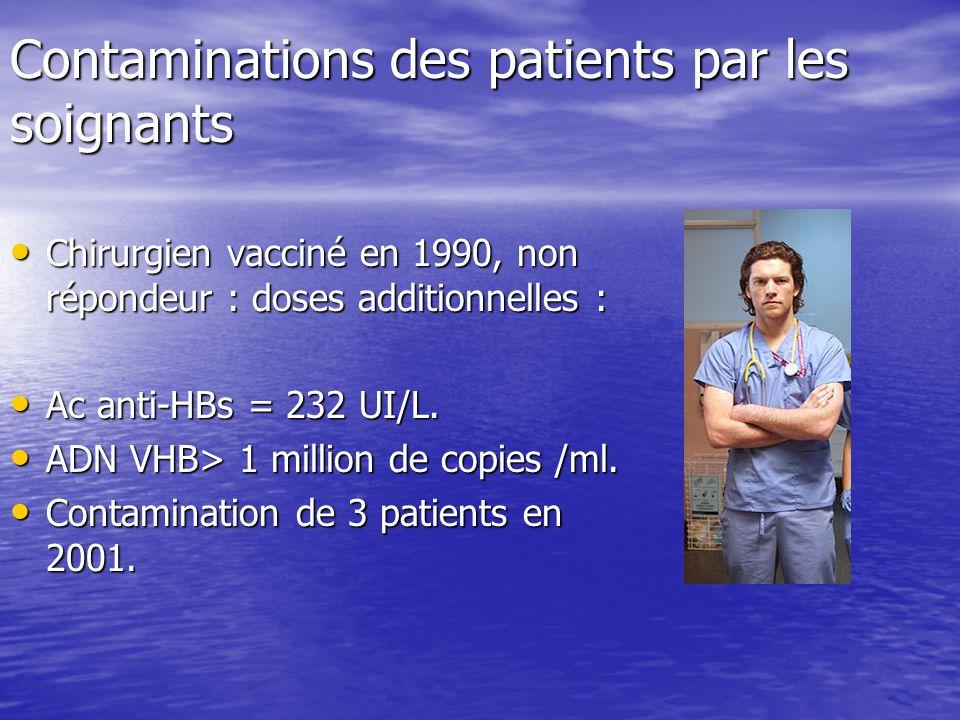 Contaminations des patients par les soignants Chirurgien vacciné en 1990, non répondeur : doses additionnelles : Chirurgien vacciné en 1990, non répon