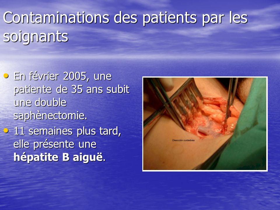 Contaminations des patients par les soignants En février 2005, une patiente de 35 ans subit une double saphènectomie. En février 2005, une patiente de