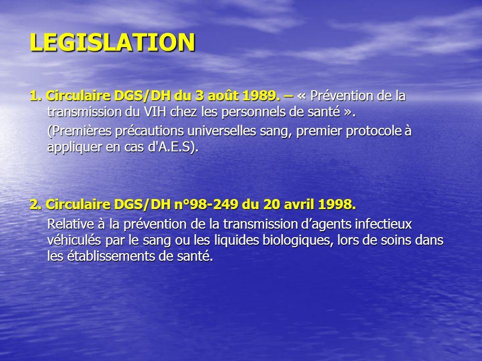 LEGISLATION 1. Circulaire DGS/DH du 3 août 1989. – « Prévention de la transmission du VIH chez les personnels de santé ». (Premières précautions unive