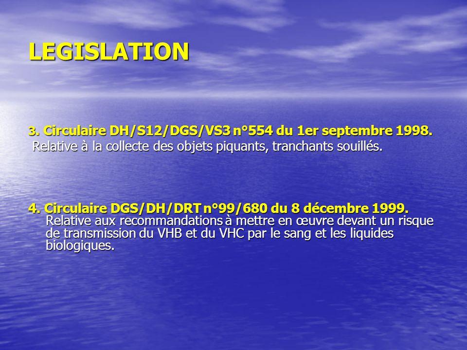LEGISLATION 3. Circulaire DH/S12/DGS/VS3 n°554 du 1er septembre 1998. Relative à la collecte des objets piquants, tranchants souillés. Relative à la c