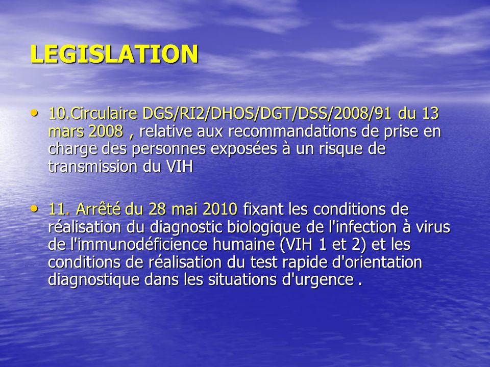 LEGISLATION 10.Circulaire DGS/RI2/DHOS/DGT/DSS/2008/91 du 13 mars 2008, relative aux recommandations de prise en charge des personnes exposées à un ri