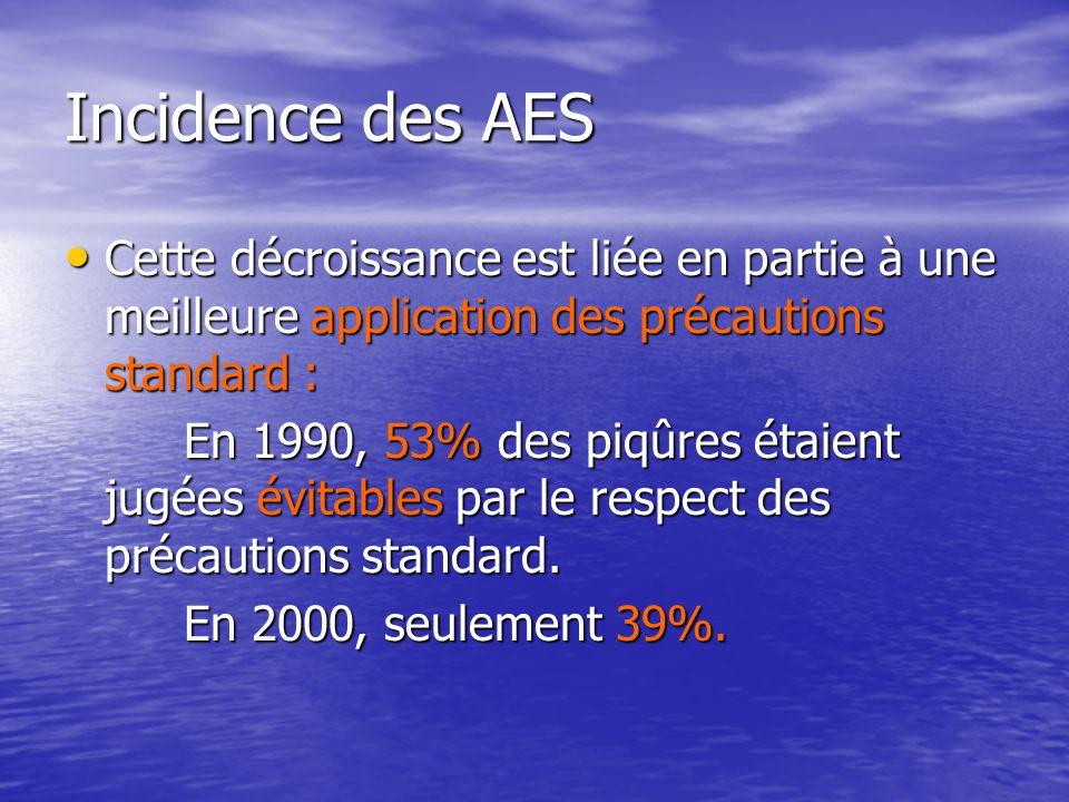 Incidence des AES La décroissance est également liée à lutilisation du matériel de sécurité, qui a divisé par 5 le nombre dAES en rapport direct avec un abord intraveineux.