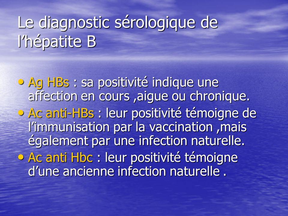 Le diagnostic sérologique de lhépatite B Ag HBs : sa positivité indique une affection en cours,aigue ou chronique. Ag HBs : sa positivité indique une