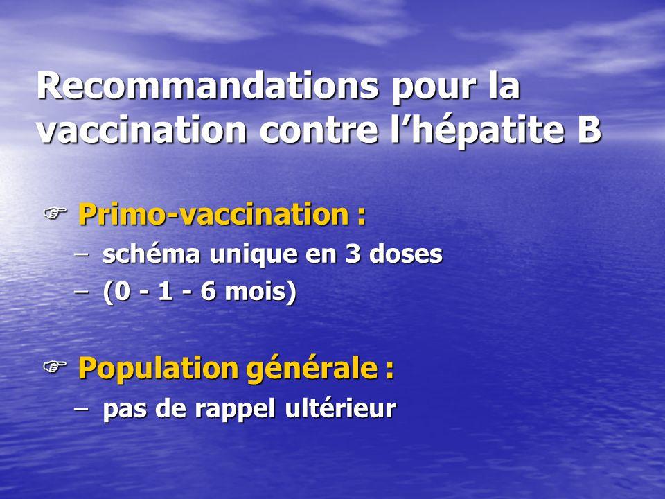 Recommandations pour la vaccination contre lhépatite B Primo-vaccination : Primo-vaccination : – schéma unique en 3 doses – (0 - 1 - 6 mois) Populatio