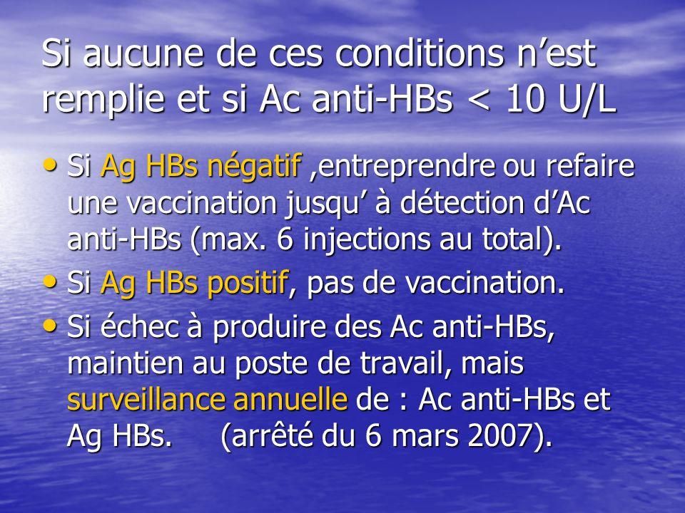 Si aucune de ces conditions nest remplie et si Ac anti-HBs < 10 U/L Si Ag HBs négatif,entreprendre ou refaire une vaccination jusqu à détection dAc an