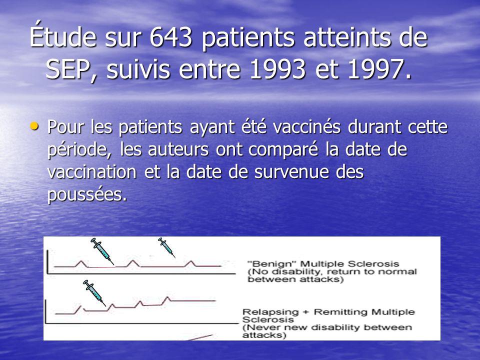 Étude sur 643 patients atteints de SEP, suivis entre 1993 et 1997. Pour les patients ayant été vaccinés durant cette période, les auteurs ont comparé