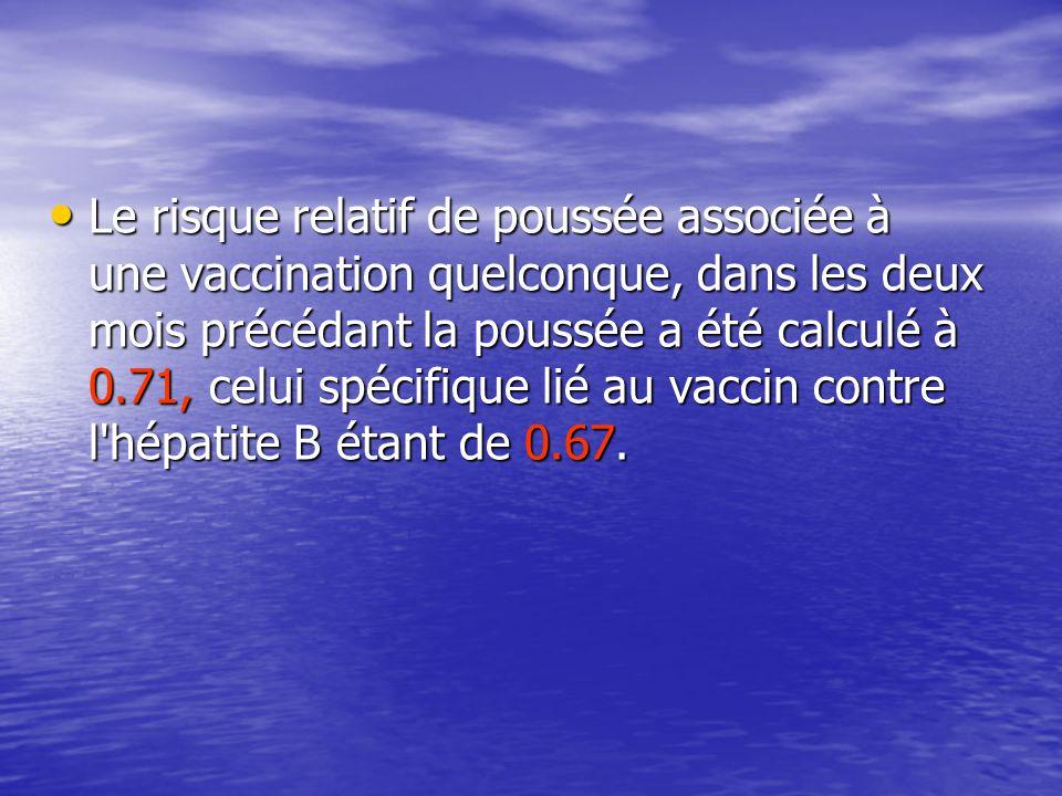 Le risque relatif de poussée associée à une vaccination quelconque, dans les deux mois précédant la poussée a été calculé à 0.71, celui spécifique lié