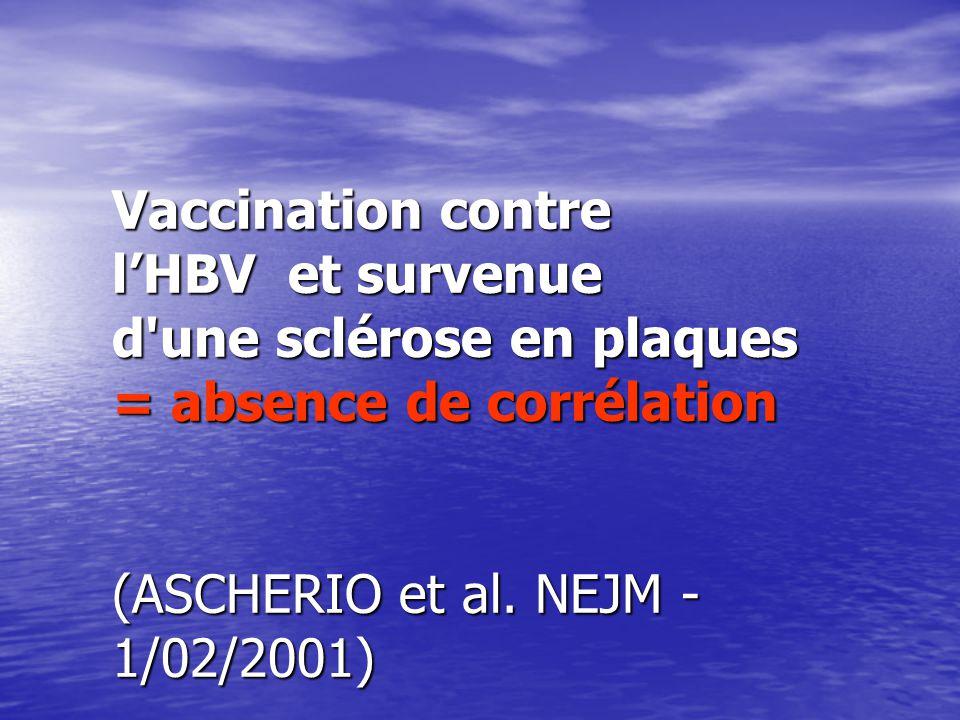 Vaccination contre lHBV et survenue d'une sclérose en plaques = absence de corrélation (ASCHERIO et al. NEJM - 1/02/2001)