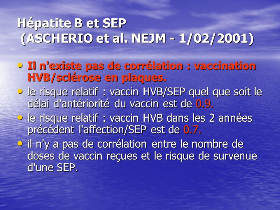 Hépatite B et SEP (ASCHERIO et al. NEJM - 1/02/2001) Il n'existe pas de corrélation : vaccination HVB/sclérose en plaques. Il n'existe pas de corrélat