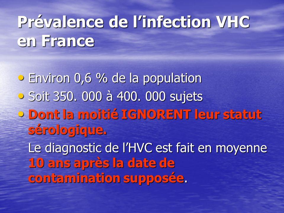 Prévalence de linfection VHC en France Environ 0,6 % de la population Environ 0,6 % de la population Soit 350. 000 à 400. 000 sujets Soit 350. 000 à 4