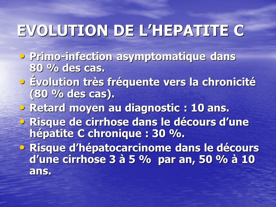 EVOLUTION DE LHEPATITE C Primo-infection asymptomatique dans 80 % des cas. Primo-infection asymptomatique dans 80 % des cas. Évolution très fréquente