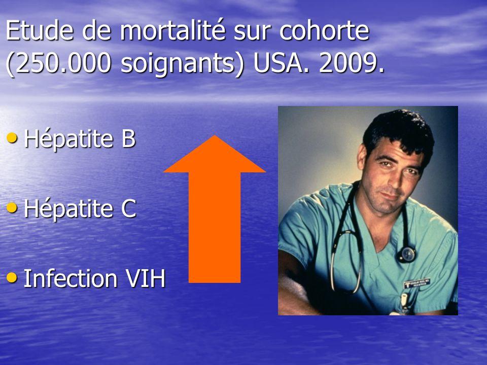 Etude de mortalité sur cohorte (250.000 soignants) USA. 2009. Hépatite B Hépatite B Hépatite C Hépatite C Infection VIH Infection VIH
