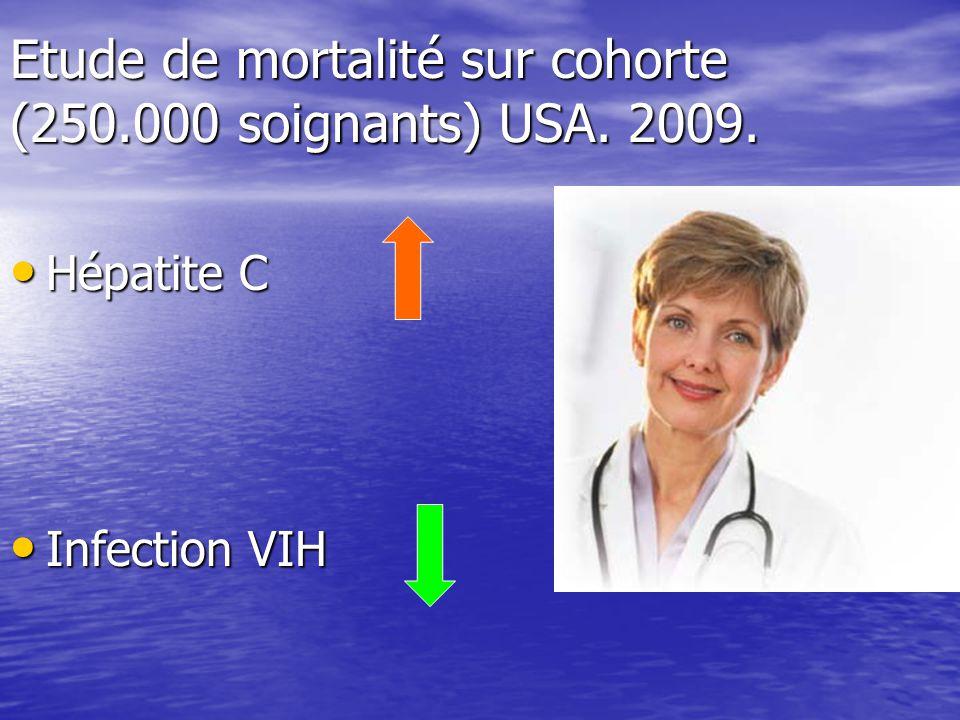 Etude de mortalité sur cohorte (250.000 soignants) USA. 2009. Hépatite C Hépatite C Infection VIH Infection VIH