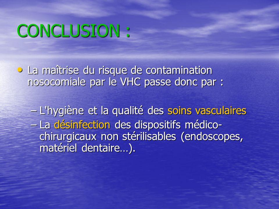 CONCLUSION : La maîtrise du risque de contamination nosocomiale par le VHC passe donc par : La maîtrise du risque de contamination nosocomiale par le