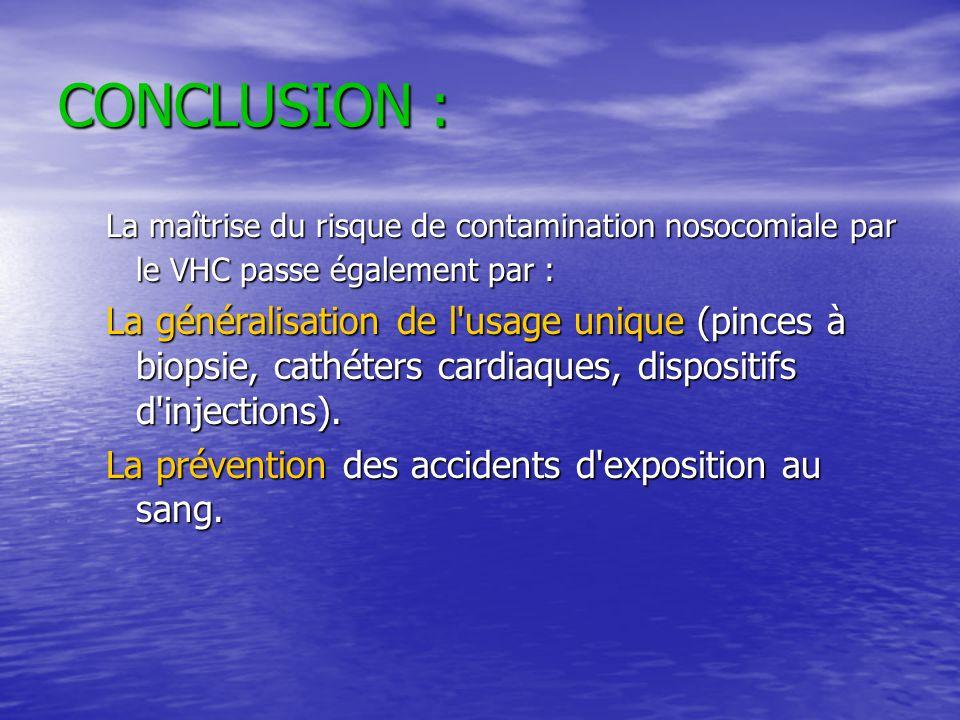 CONCLUSION : La maîtrise du risque de contamination nosocomiale par le VHC passe également par : La généralisation de l'usage unique (pinces à biopsie